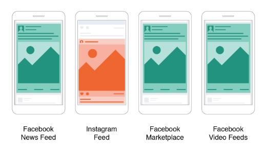 facebook ads medium