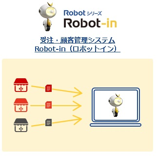 Robot-in ロボットイン