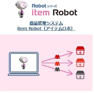 item Robot アイテムロボ