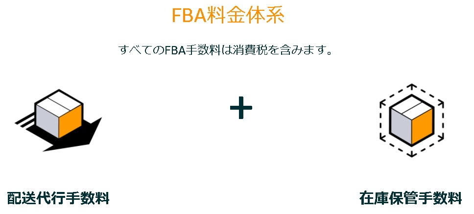 FBA 料金形態