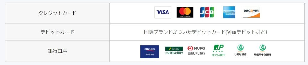 PayPal 決済方法